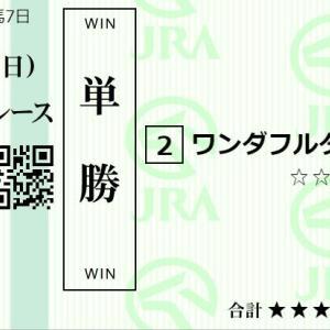 神戸新聞杯(G2)~この世代1番~