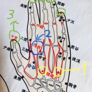 腰、首、の不調に・・手のツボからアプローチ