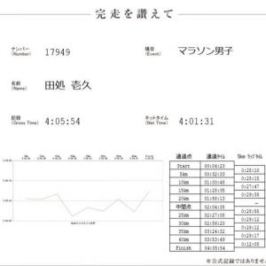 神戸マラソンの結果(速報です)