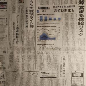今朝の日経一面「」チャートは語る 資源 高まる供給リスク