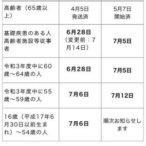 接種券の発送日及び予約開始日について