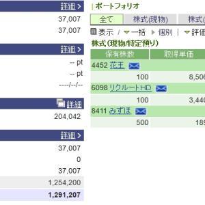 株を始めて13年4ヵ月。100万円は。。。