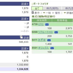 株を始めて13年11ヵ月。100万円は。。。