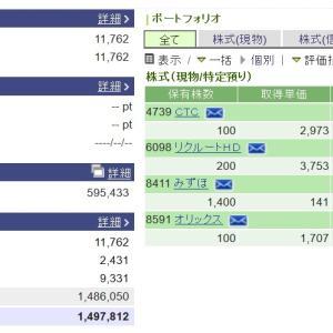 株を始めて14年。100万円は。。。