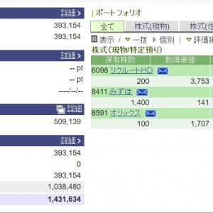 株を始めて14年1ヵ月。100万円は。。。