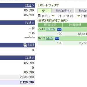 株を始めて15年4ヵ月。100万円は。。。