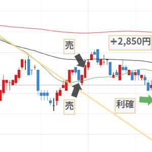 7/15(木) +2,850円