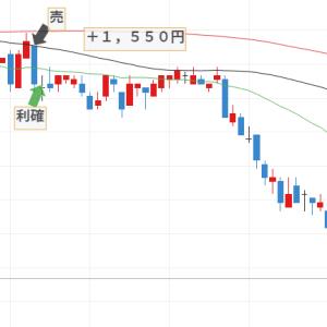 7/19(月) +1,550円