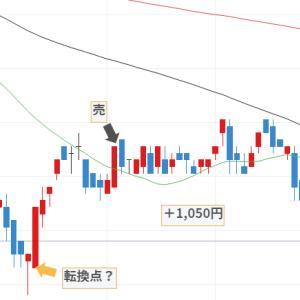 8/2(月)+1,050円