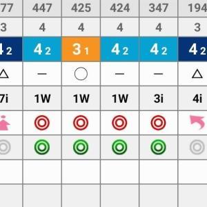 【競技結果報告】緊張の関東高校ゴルフ選手権初日