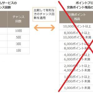 大和証券のダイワのポイントプログラム廃止は改悪なのか!?