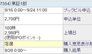 ダイレクトマーケティングミックス(7354)IPO(新規上場)抽選結果は予定通り!?