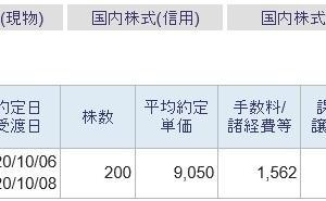 タスキ(2987)のIPO初値結果!IPOセカンダリは大成功!?