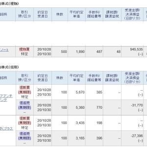 Retty(7356)IPO(新規上場)初値結果!IPOセカンダリ参戦で大怪我の可能性!?