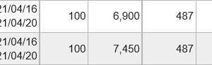 サイバートラスト(4498)のIPO(新規上場)初値結果とIPOセカンダリ!