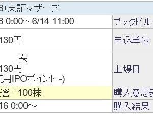 セレンディップ・ホールディングス(7318)のIPO(新規上場)当選!