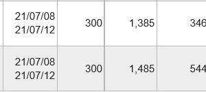 コラントッテ(7792)IPO初値売却益よりセカンダリ利益の方が多いけどオコラントッテ!