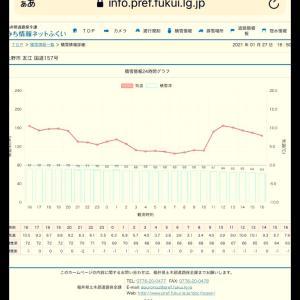 (大野市積雪状況)2021/01/27高波と風雪及び大雪に関する福井県気象情報