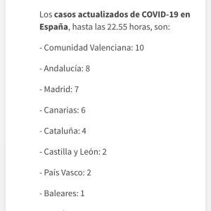 バスクにもコロナウィルスの感染者が2名(国内41名)