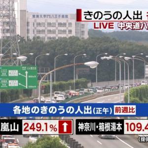 【GoTo】4連休、賑わう…京都・嵐山で249%増加 (前週比)