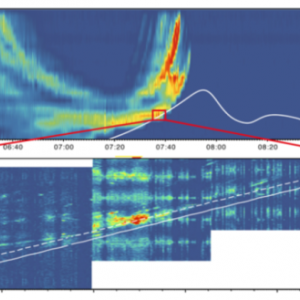 【NASA】木星の衛星ガニメデからWi-Fiと同じ電波を検出 宇宙人の仕業か?