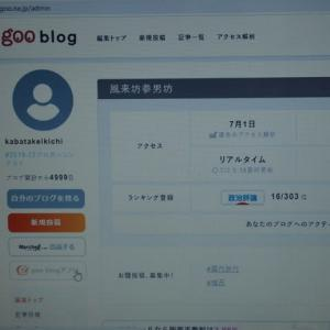 ブログで5000日