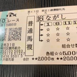 2019年最後の競馬は30万GETでフィニッシュじゃ!!
