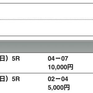 七夕賞・ド本線で3連単11万1130円の大万馬券的中!