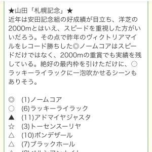 札幌記念・3連単1万860円の万馬券的中を経てGIへ!