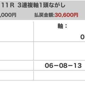 完璧!編集長・山田が新潟記念・3連単3万2940円の万馬券的中!