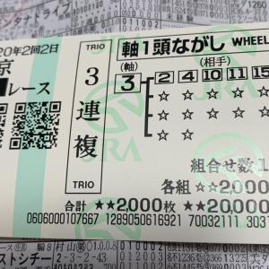 京成杯AH・馬単4790円を本線的中!