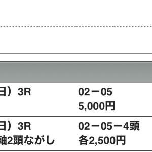 ローズSは◎リアアメリア完勝でGI・秋華賞へ!