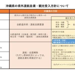 2020/07/18(土)・19(日)福岡個人セッション・こころとからだ塾のおしらせです。