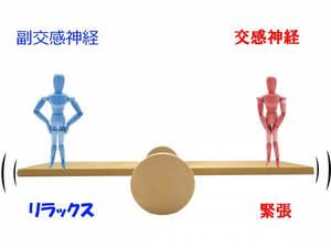 2021/07/05(月)第24回東京こころとからだ塾<自律神経を調えるカラダケア>のおしらせです。