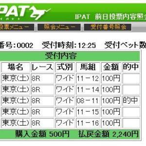 ★東京8R-ワイド22.4倍的中(500万下ダート1400m)