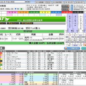 ★京都9R宇治川特別 ワイド36.4倍的中