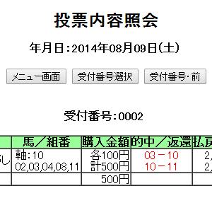 ★新潟8R-ワイドW的中(計48.8倍)