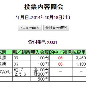 ★福島7R 単12人気34.6倍的中