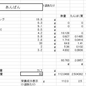改正食品表示期限迫る食品栄養成分表示エクセルファイル提供