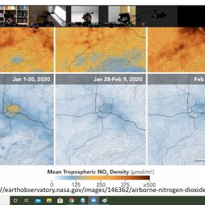 コロナ禍トレードオフの環境汚染