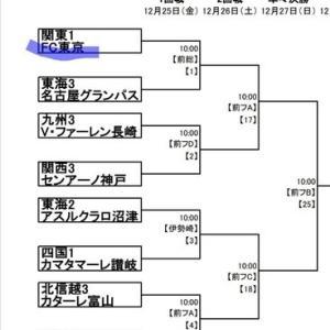 クラ選の初戦は名古屋グランパスU-18に決定