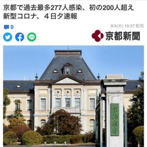 京都府過去最多277人
