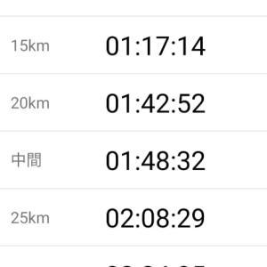 さいたま国際マラソン結果