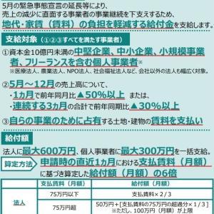 7月14日から「家賃支援給付金」の申請受付開始