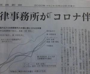 コロバト575 コロナ伴走 #日経に学ぶ