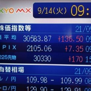 新総裁への期待? 今朝の株価。
