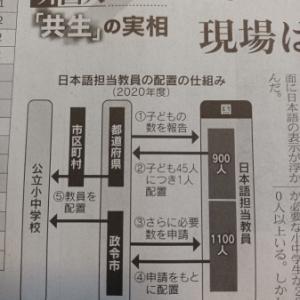 日本語指導。日経で学ぶ。