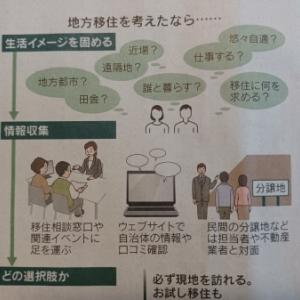 地方移住、日経で学ぶ。