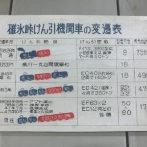 碓氷新線(JR乗り潰しの旅・信越本線)