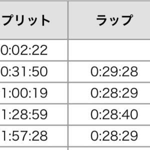 横浜マラソン詳細④、ほら!これも食え!的な。